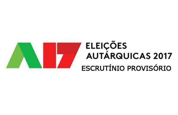 Eleições Autárquicas: Escrutínio Provisório
