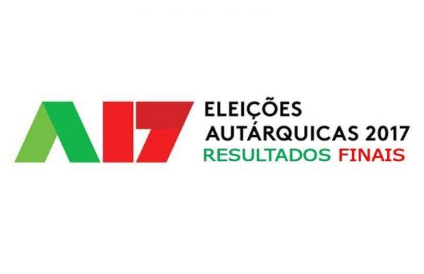 Eleições Autárquicas: Resultados finais