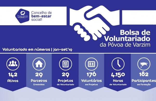 Voluntariado: conheça os números