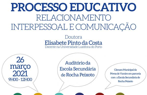Processo Educativo – Relacionamento Interpessoal e Comunicação